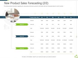 New Product Sales Forecasting Item Company Expansion Through Organic Growth Ppt Background