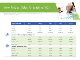 New Product Sales Forecasting M3191 Ppt Powerpoint Presentation Infographic Backgrounds