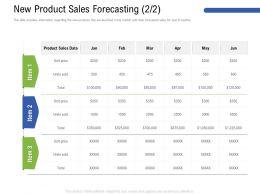 New Product Sales Forecasting M3192 Ppt Powerpoint Presentation Portfolio Files