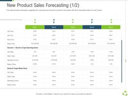 New Product Sales Forecasting Price Company Expansion Through Organic Growth Ppt Brochure