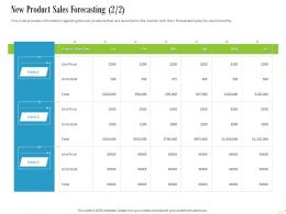 New Product Sales Forecasting Price Ppt Powerpoint Presentation Slides Infographic