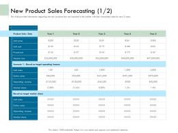 New Product Sales Forecasting Target Ppt Gallery Inspiration