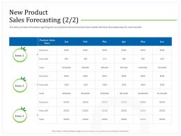 New Product Sales Forecasting Units Sold Ppt Powerpoint Presentation Styles Vector