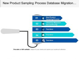 New Product Sampling Process Database Migration Service Pricing Cpb