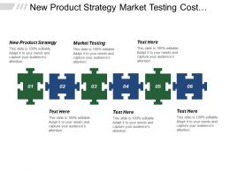 New Product Strategy Market Testing Cost Element Accounting