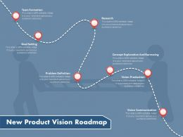 New Product Vision Roadmap