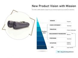New Product Vision With Mission