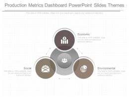 New Production Metrics Dashboard Powerpoint Slides Themes