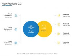 New Products Features Product Channel Segmentation Ppt Slides