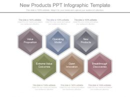 New Products Ppt Infographic Template