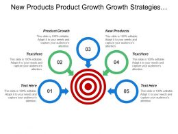 New Products Product Growth Growth Strategies New Geographic Markets
