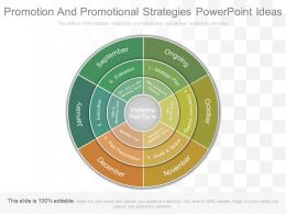 New Promotion And Promotional Strategies Powerpoint Ideas