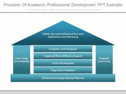 New Provision Of Academic Professional Development Ppt Example