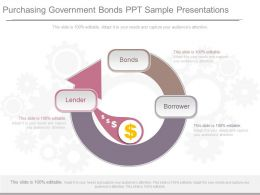 New Purchasing Government Bonds Ppt Sample Presentations
