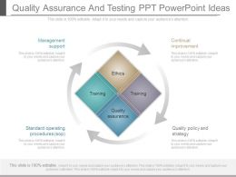 New Quality Assurance And Testing Ppt Powerpoint Ideas