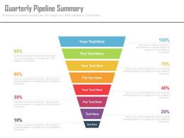 new Quarterly Pipeline Summary Powerpoint Slides