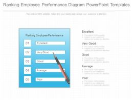 New Ranking Employee Performance Diagram Powerpoint Templates