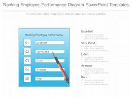 new_ranking_employee_performance_diagram_powerpoint_templates_Slide01