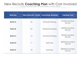New Recruits Coaching Plan With Cost Involved