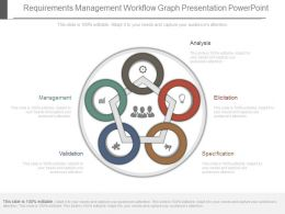 New Requirements Management Workflow Graph Presentation Powerpoint