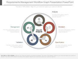new_requirements_management_workflow_graph_presentation_powerpoint_Slide01