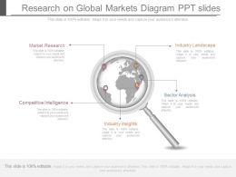 New Research On Global Markets Diagram Ppt Slides