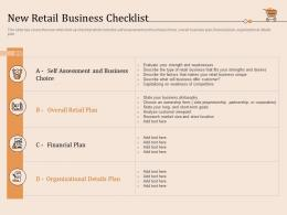 New Retail Business Checklist Retail Store Positioning And Marketing Strategies Ppt Guidelines
