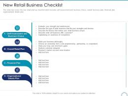 New Retail Business Checklist Store Positioning In Retail Management Ppt Icons