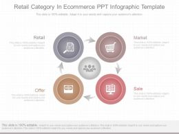 New Retail Category In Ecommerce Ppt Infographic Template