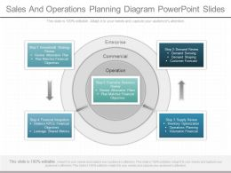 New Sales And Operations Planning Diagram Powerpoint Slides