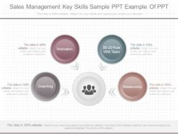 New Sales Management Key Skills Sample Ppt Example Of Ppt