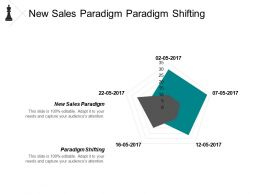 New Sales Paradigm Paradigm Shifting Professional Development Goals Cpb
