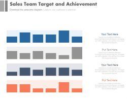 new Sales Team Target And Achievement Powerpoint Slides