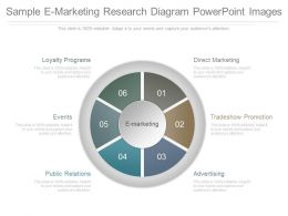 New Sample E Marketing Research Diagram Powerpoint Images