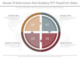 New Sample Of Multi Horizon Risk Modelling Ppt Powerpoint Slides