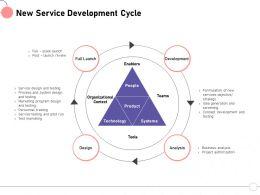 New Service Development Cycle Idea Testing Ppt Powerpoint Presentation File Slideshow