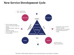 New Service Development Cycle Ppt Powerpoint Presentation Gallery Skills