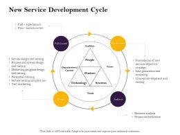 New Service Development Cycle Review Ppt Powerpoint Presentation Portfolio Templates