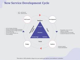New Service Development Cycle Screening Ppt Powerpoint Presentation Summary Icon