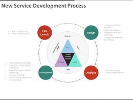 new_service_development_process_ppt_slides_Slide01