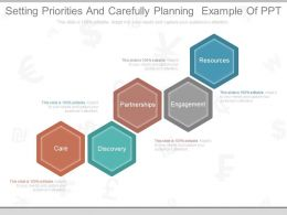 New Setting Priorities And Carefully Planning Example Of Ppt