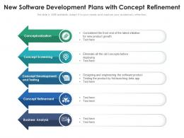 New Software Development Plans With Concept Refinement
