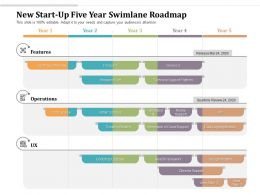 New Start Up Five Year Swimlane Roadmap