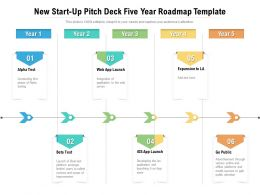 New Start Up Pitch Deck Five Year Roadmap Template