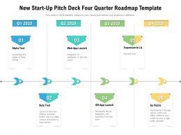 New Start Up Pitch Deck Four Quarter Roadmap Template