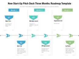 New Start Up Pitch Deck Three Months Roadmap Template