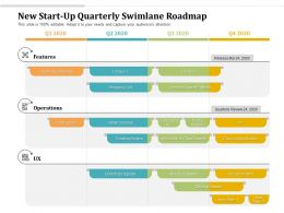 New Start Up Quarterly Swimlane Roadmap