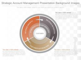 New Strategic Account Management Presentation Background Images