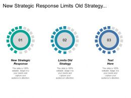 New Strategic Response Limits Old Strategy Relationship Stimulate
