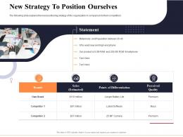 New Strategy To Position Ourselves Marketing And Business Development Action Plan Ppt Pictures